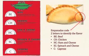 EmpanadasCode